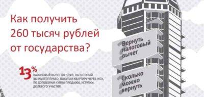 как получить налоговый вычет на строительство дома