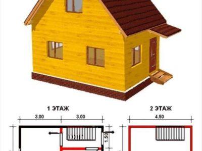 как выбрать дом для постоянного проживания