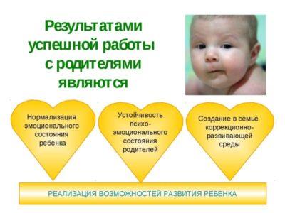 что понимается под адаптацией ребенка с овз