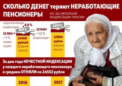 валоризация пенсионных прав что это