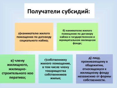 что такое договор социального найма