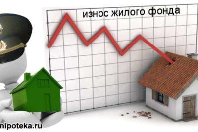 что такое специализированный жилищный фонд