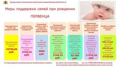 сколько единовременное пособие при рождении ребенка