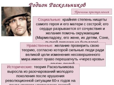 что явилось причиной преступления раскольникова