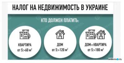 кто должен платить за содержание жилья